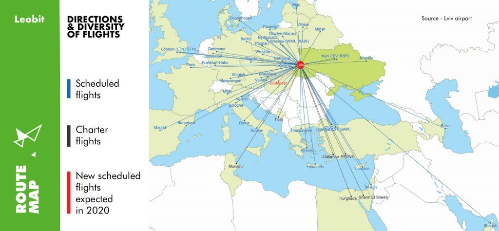 Map of direct flights from Lviv, Ukraine